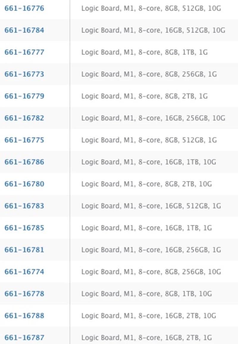 M1 mac mini 10gb ethernet parts list